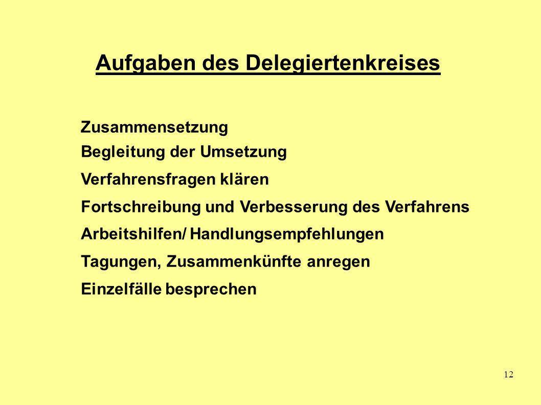 Aufgaben des Delegiertenkreises