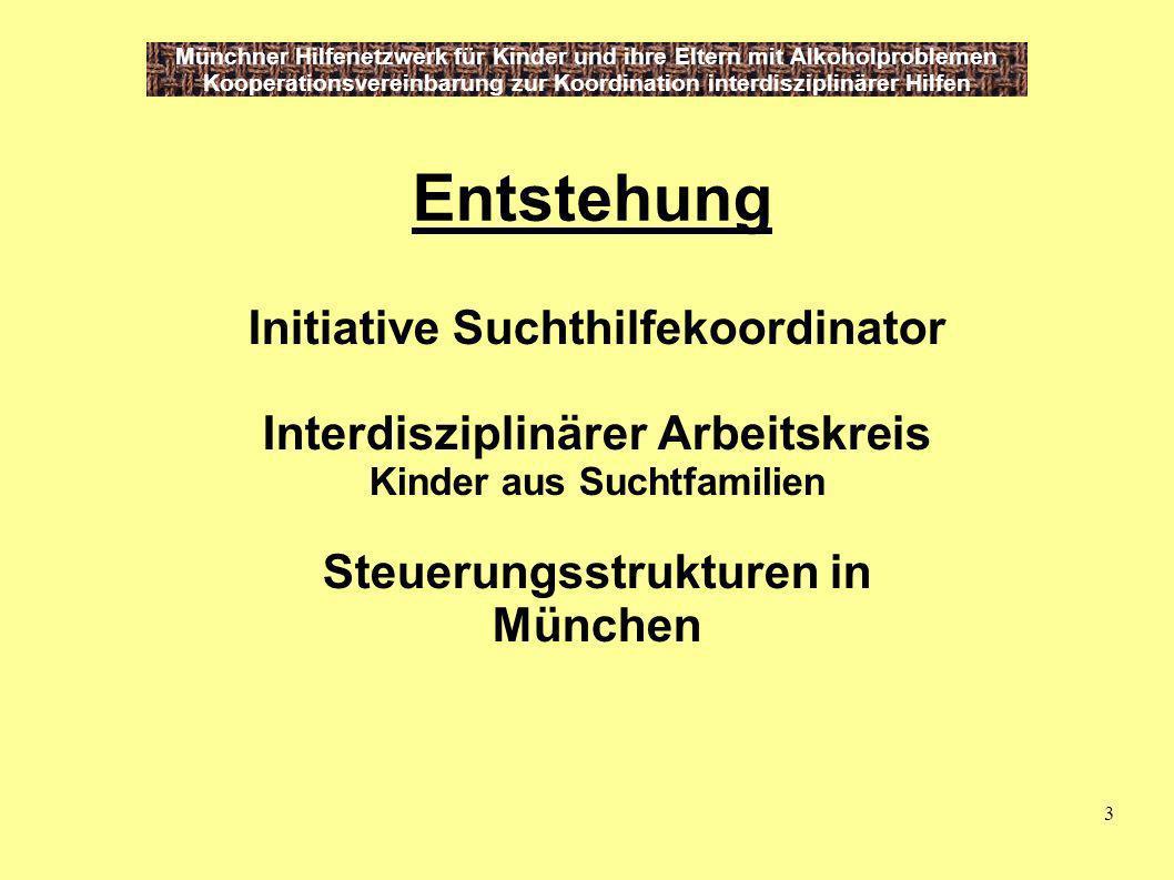 Entstehung Initiative Suchthilfekoordinator