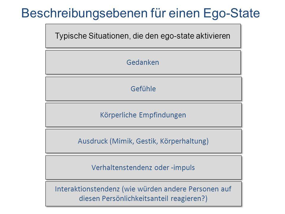 Beschreibungsebenen für einen Ego-State