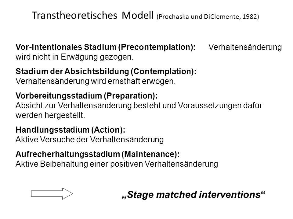 Transtheoretisches Modell (Prochaska und DiClemente, 1982)