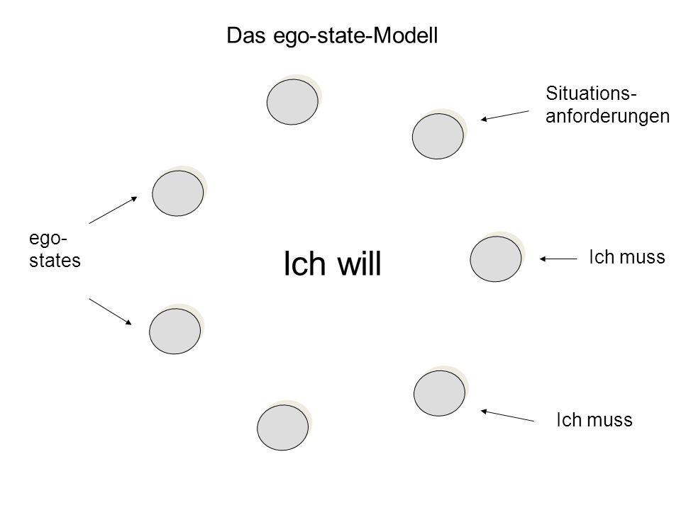 Ich will Das ego-state-Modell Situations-anforderungen ego- states