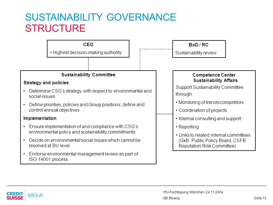 Sustainability Committee Competence Center Sustainability Affairs
