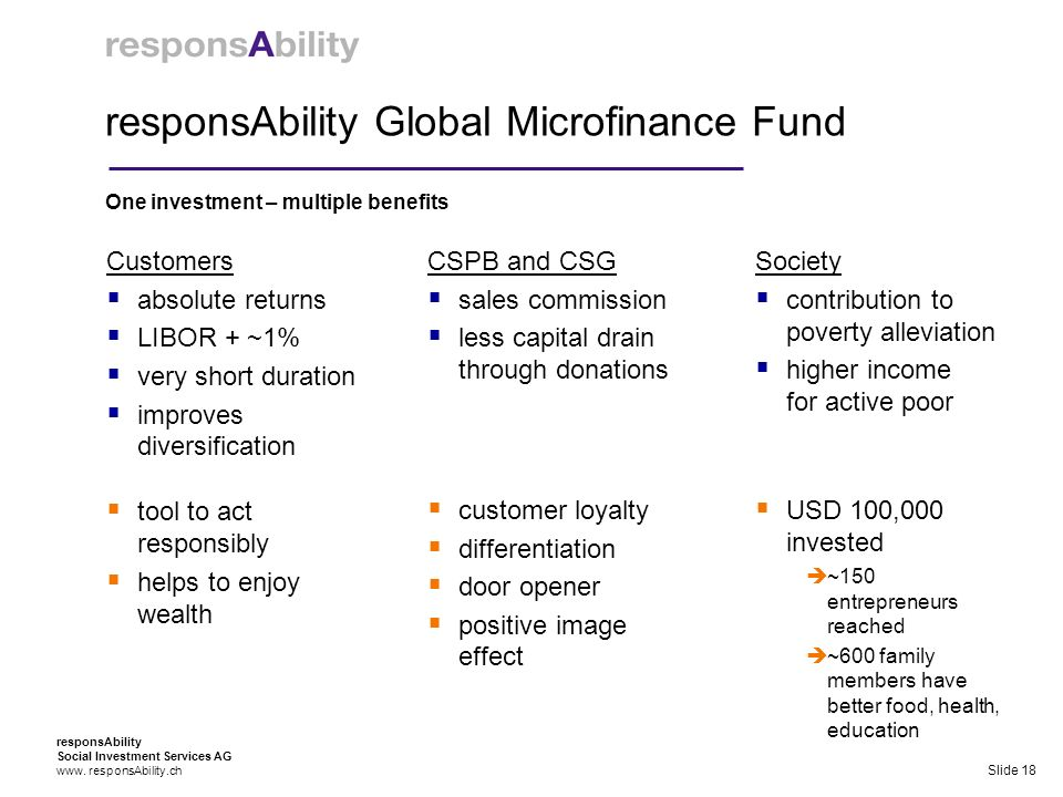 responsAbility Global Microfinance Fund One investment – multiple benefits