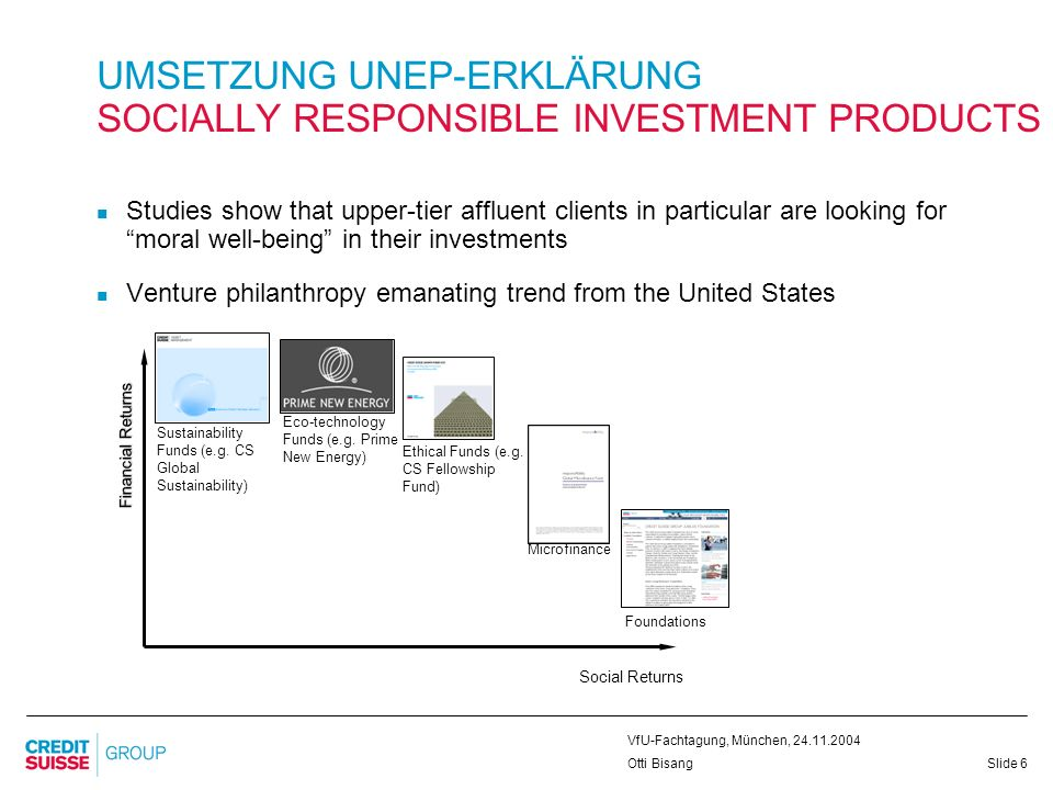 UMSETZUNG UNEP-ERKLÄRUNG SOCIALLY RESPONSIBLE INVESTMENT PRODUCTS