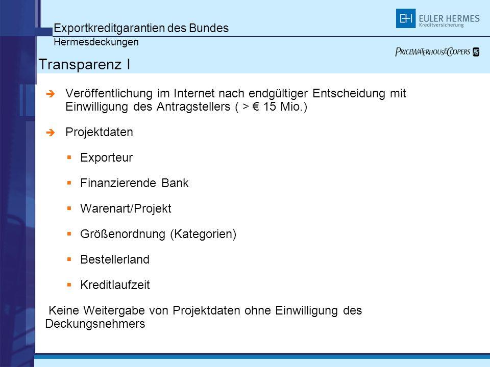 Transparenz I Exportkreditgarantien des Bundes