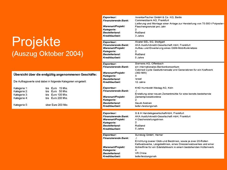 Projekte (Auszug Oktober 2004)