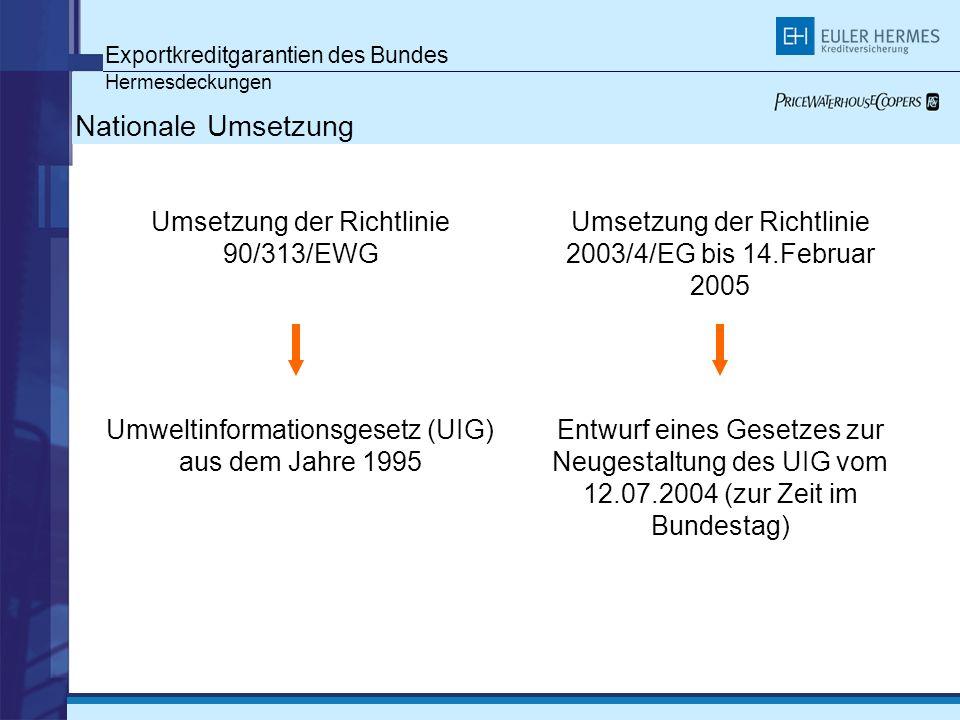 Nationale Umsetzung Exportkreditgarantien des Bundes