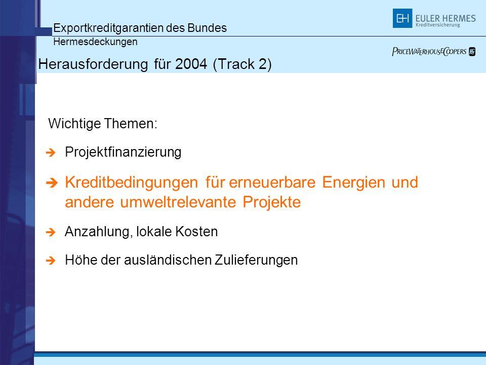 Herausforderung für 2004 (Track 2)