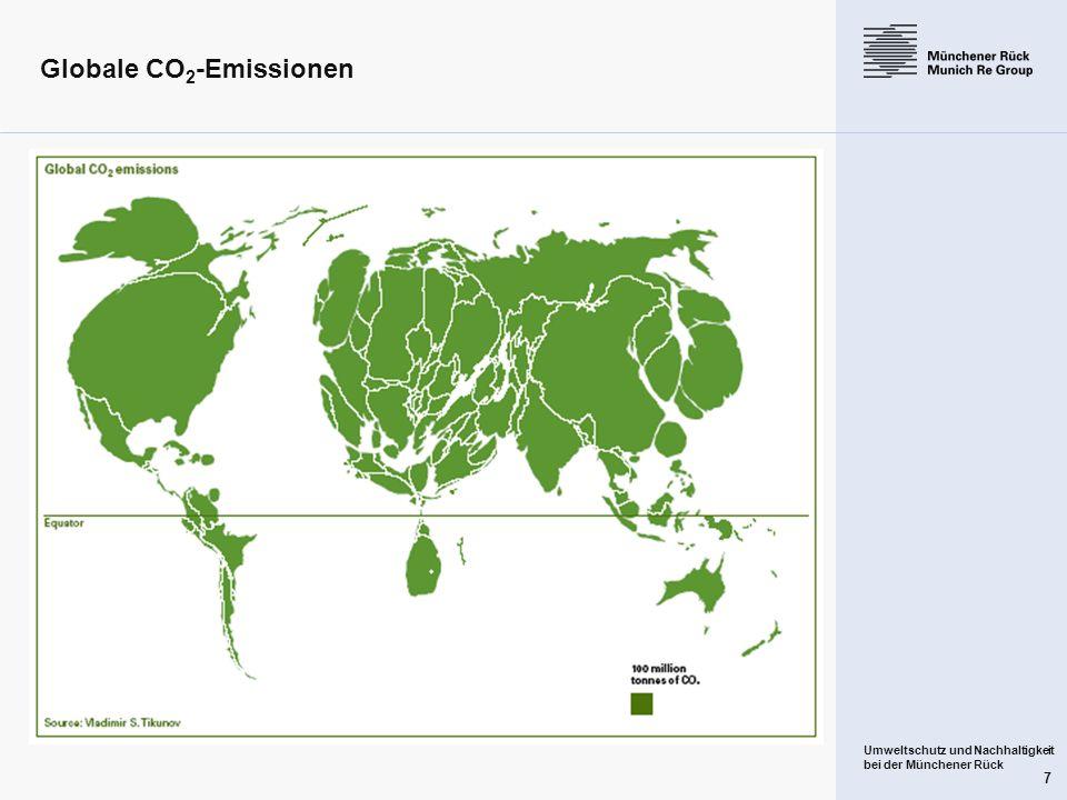 Globale CO2-Emissionen