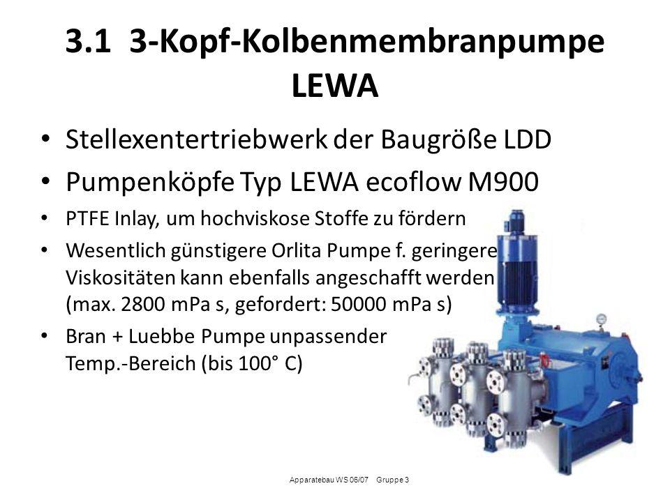 3.1 3-Kopf-Kolbenmembranpumpe LEWA