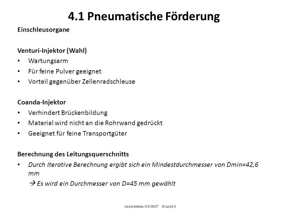 4.1 Pneumatische Förderung
