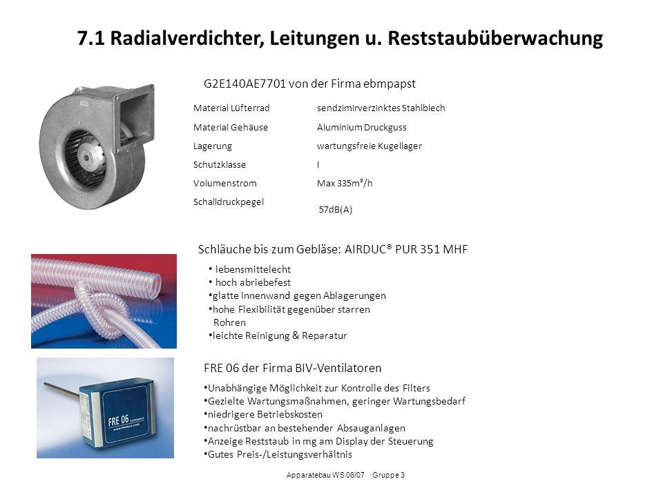 7.1 Radialverdichter, Leitungen u. Reststaubüberwachung