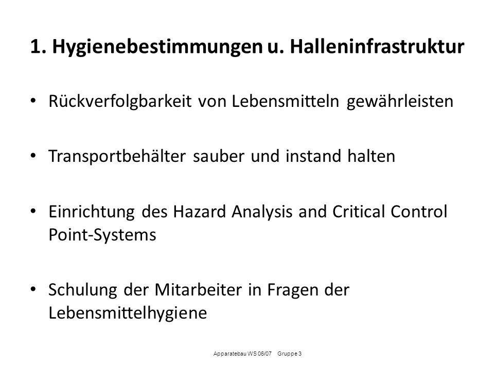 1. Hygienebestimmungen u. Halleninfrastruktur