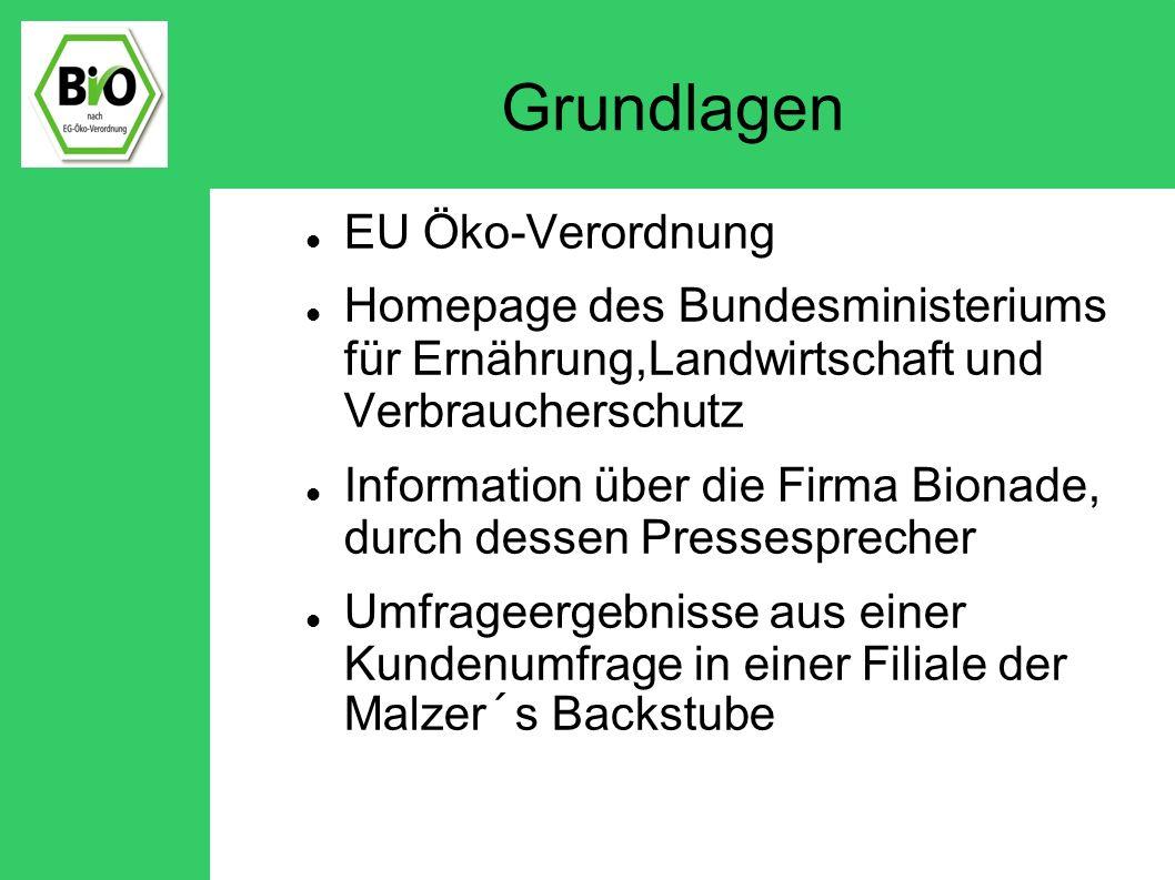 Grundlagen EU Öko-Verordnung