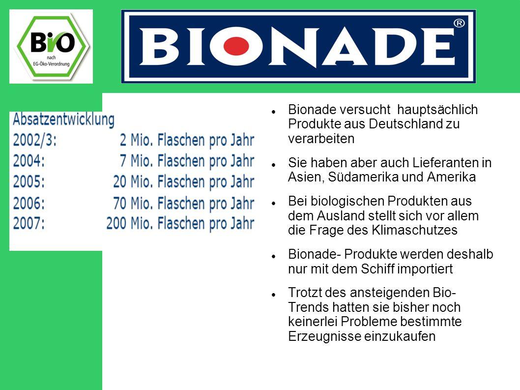 Beispiel Bionade Bionade versucht hauptsächlich Produkte aus Deutschland zu verarbeiten.