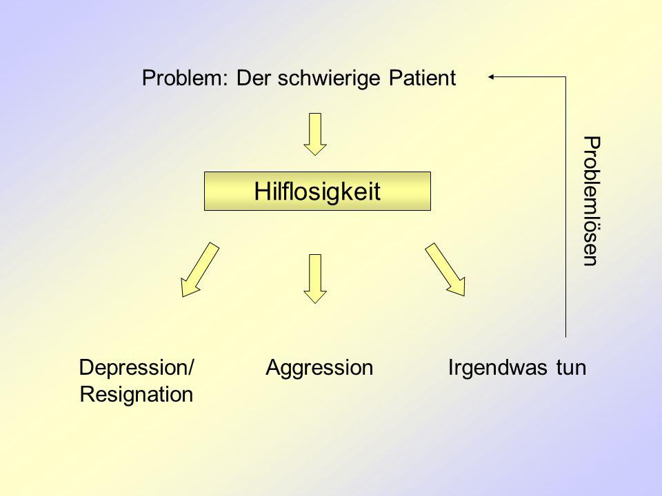 Hilflosigkeit Problem: Der schwierige Patient Problemlösen