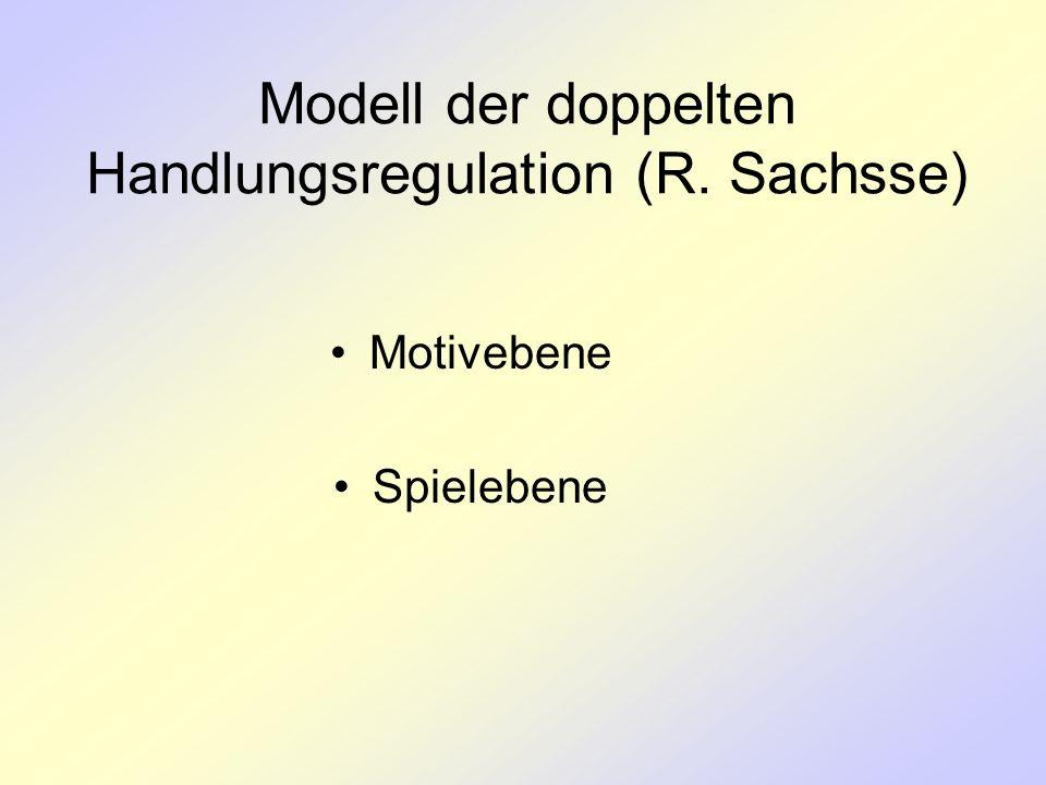 Modell der doppelten Handlungsregulation (R. Sachsse)