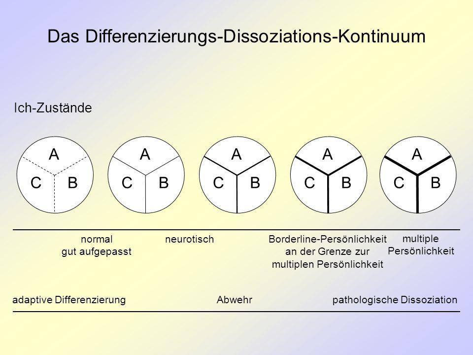 Das Differenzierungs-Dissoziations-Kontinuum