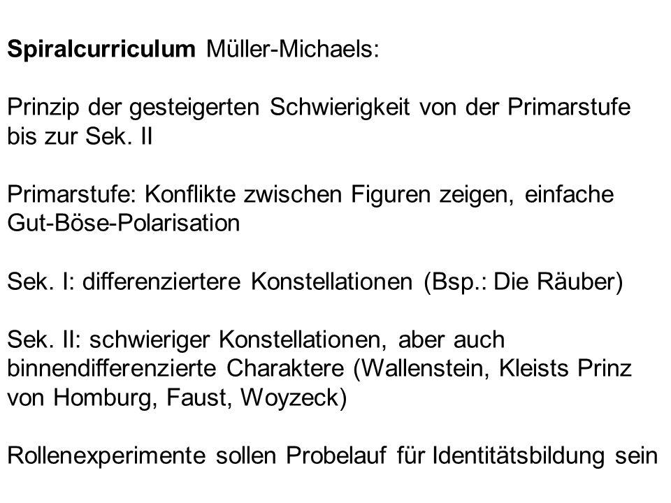 Spiralcurriculum Müller-Michaels: