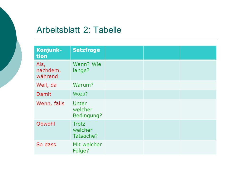Arbeitsblatt 2: Tabelle