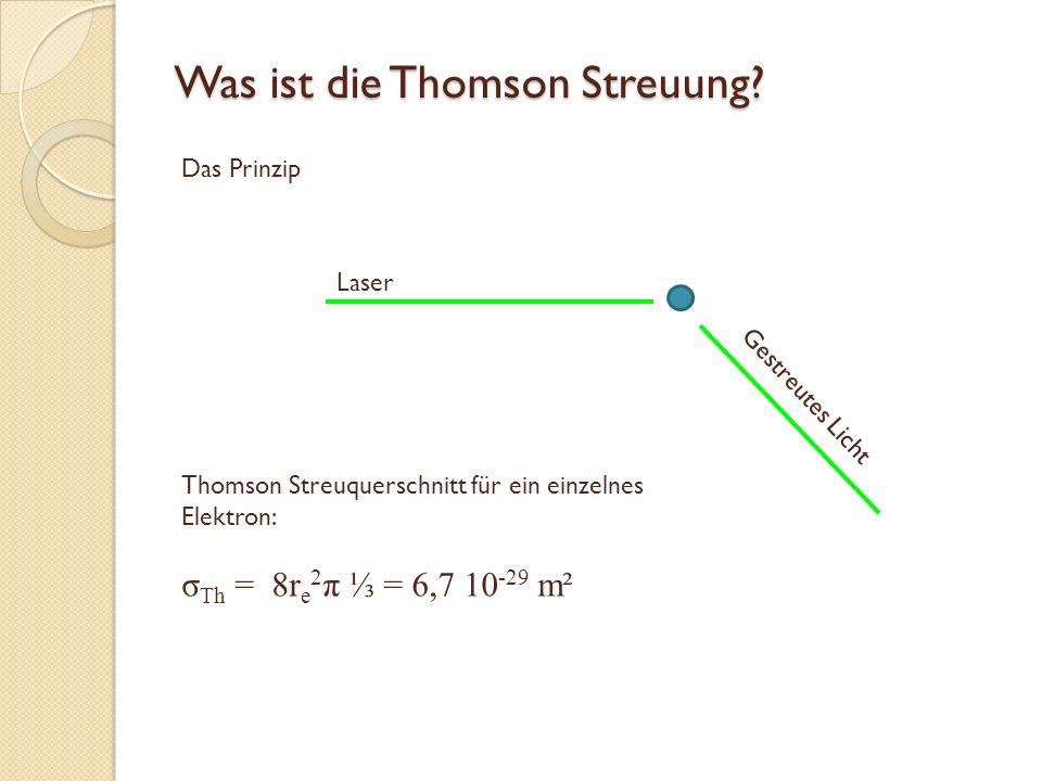 Was ist die Thomson Streuung