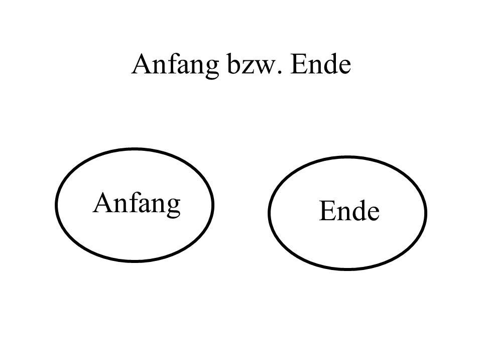 Anfang bzw. Ende Anfang Ende Weiter mit PP.