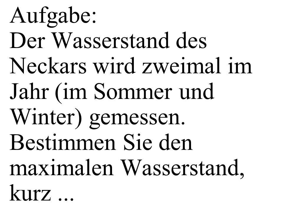 Aufgabe: Der Wasserstand des Neckars wird zweimal im Jahr (im Sommer und Winter) gemessen. Bestimmen Sie den maximalen Wasserstand, kurz ...