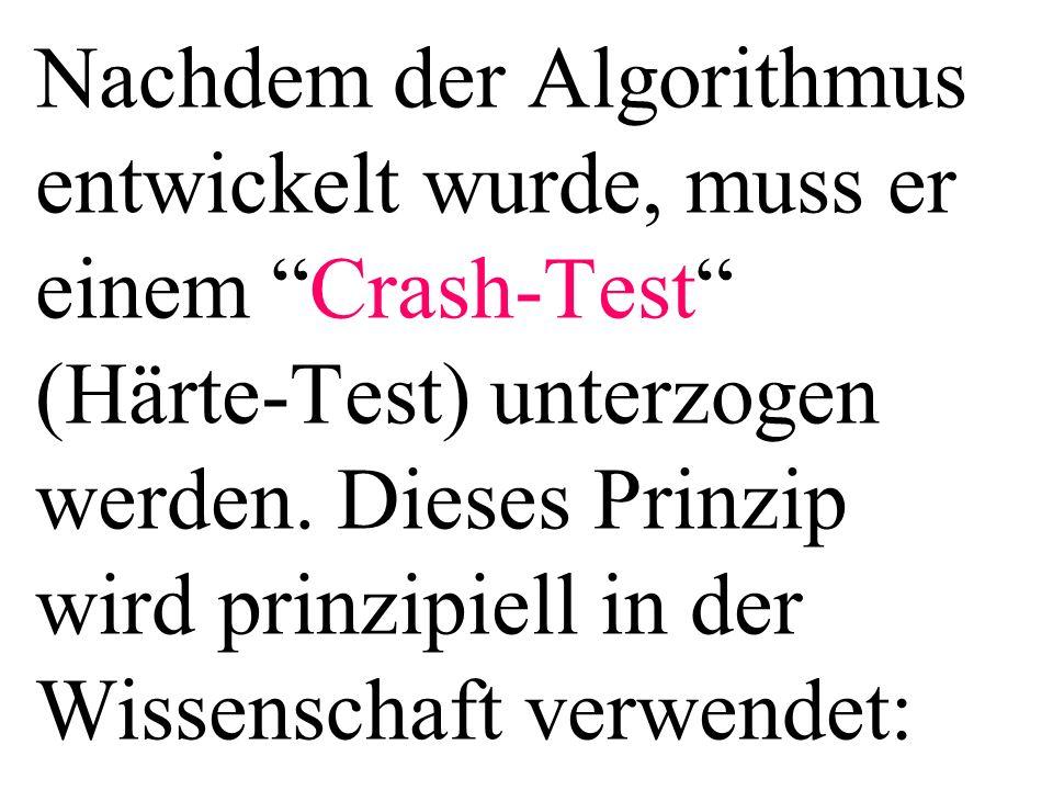 Nachdem der Algorithmus entwickelt wurde, muss er einem Crash-Test (Härte-Test) unterzogen werden. Dieses Prinzip wird prinzipiell in der Wissenschaft verwendet: