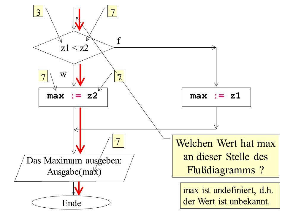 Welchen Wert hat max an dieser Stelle des Flußdiagramms