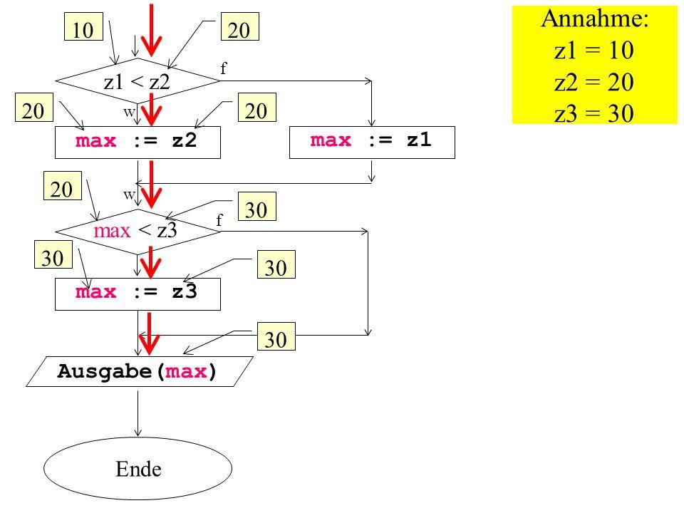 Annahme: z1 = 10 z2 = 20 z3 = 30 10 20 z1 < z2 20 20 max := z2
