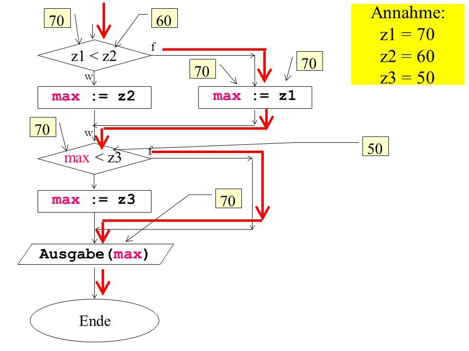 Annahme: z1 = 70 z2 = 60 z3 = 50 70 60 z1 < z2 70 70 max := z2