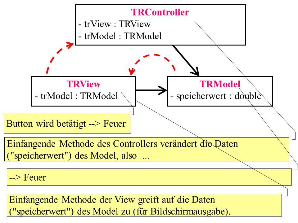TRController - trView : TRView. - trModel : TRModel. TRView. - trModel : TRModel. TRModel. - speicherwert : double.