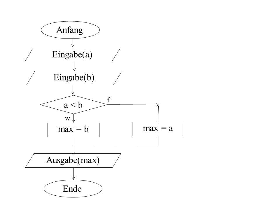 Anfang Eingabe(a) Eingabe(b) a < b max = b max = a Ausgabe(max)
