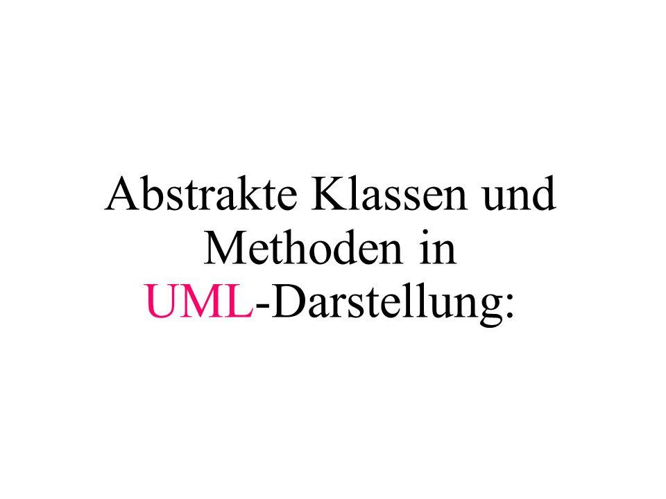 Abstrakte Klassen und Methoden in UML-Darstellung: