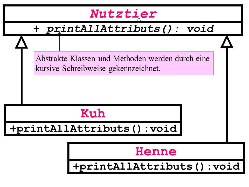 Nutztier Kuh Henne + printAllAttributs(): void