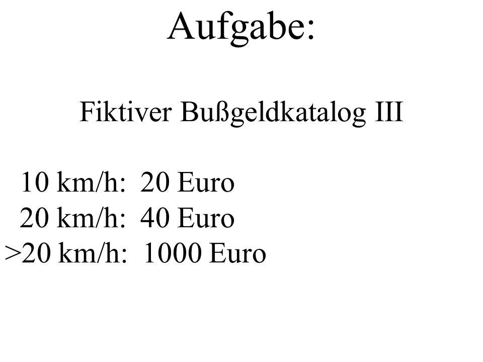 Fiktiver Bußgeldkatalog III