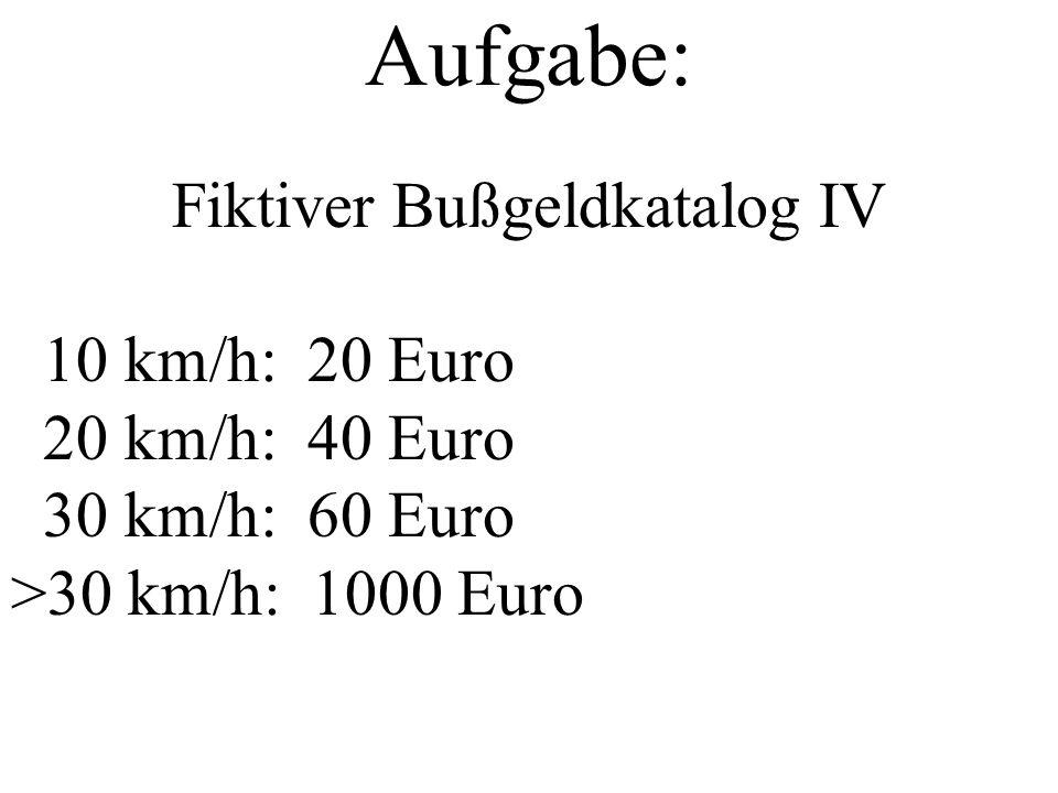 Fiktiver Bußgeldkatalog IV