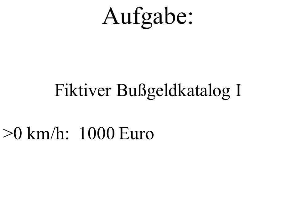 Fiktiver Bußgeldkatalog I