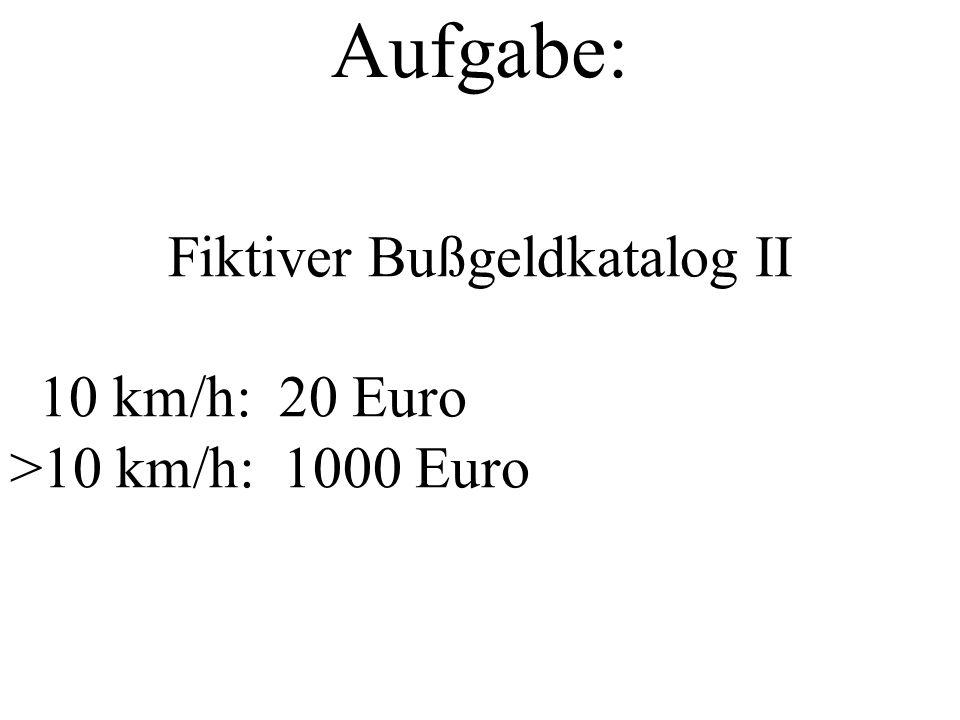 Fiktiver Bußgeldkatalog II