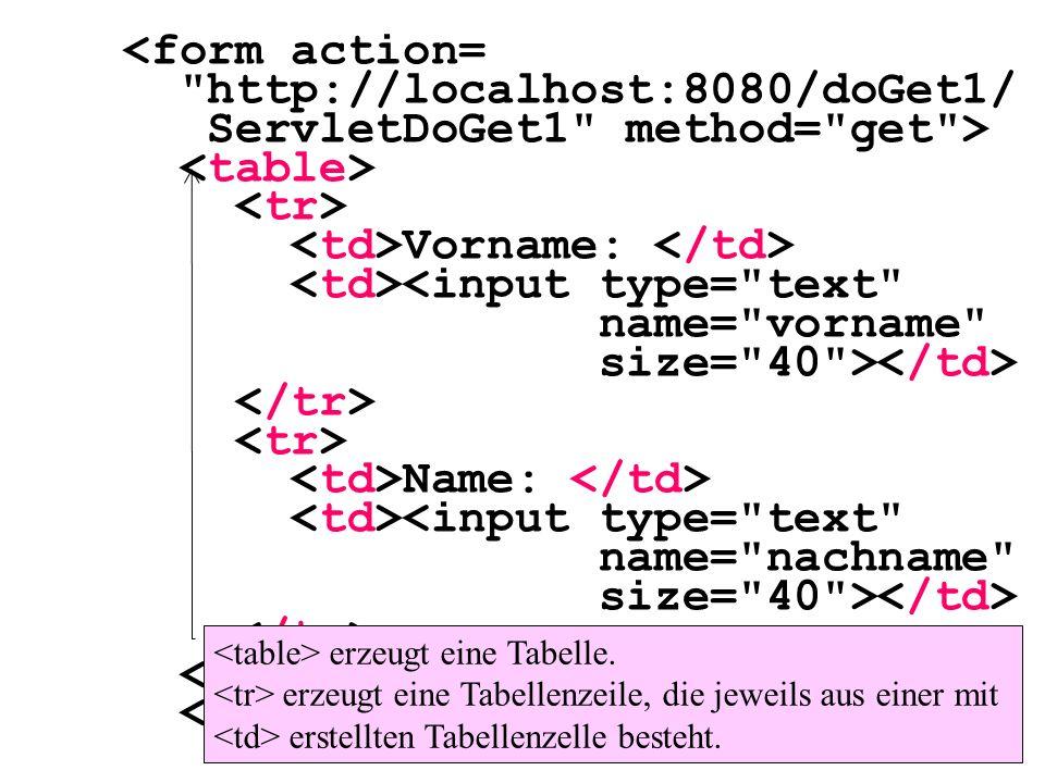 ServletDoGet1 method= get > <table> <tr>