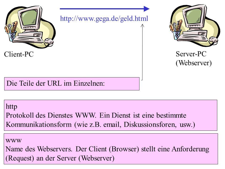 http://www.gega.de/geld.htmlClient-PC. Server-PC (Webserver) Die Teile der URL im Einzelnen: http.