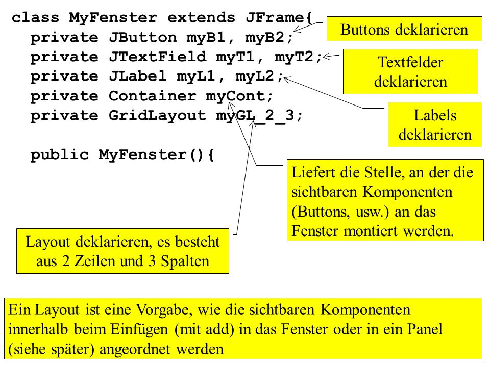 class MyFenster extends JFrame{ private JButton myB1, myB2;