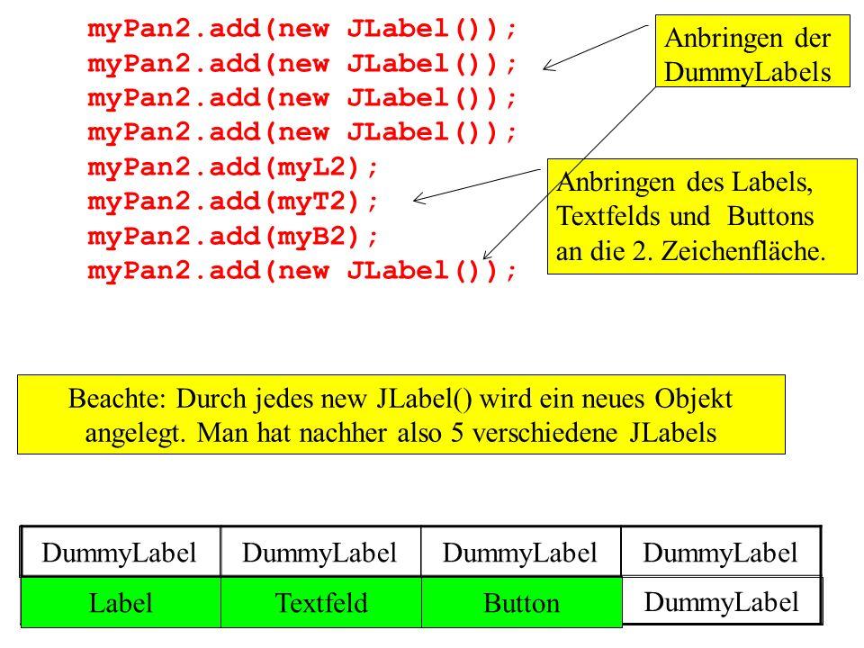 myPan2.add(new JLabel());