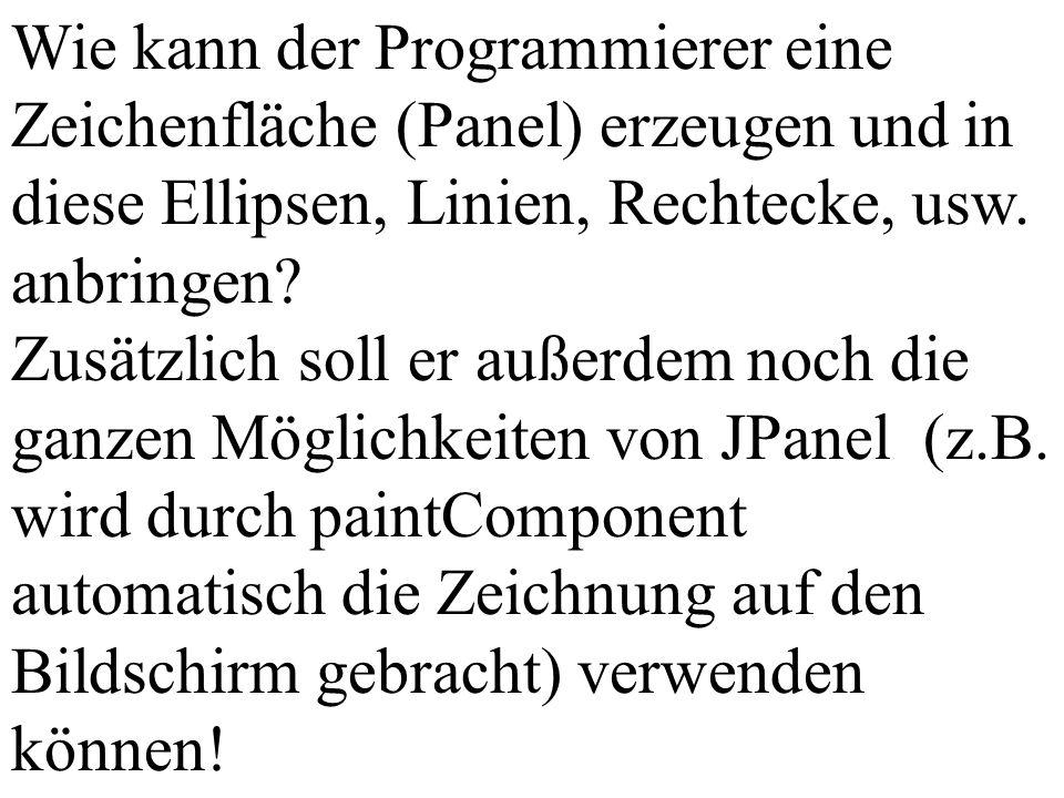 Wie kann der Programmierer eine Zeichenfläche (Panel) erzeugen und in diese Ellipsen, Linien, Rechtecke, usw. anbringen