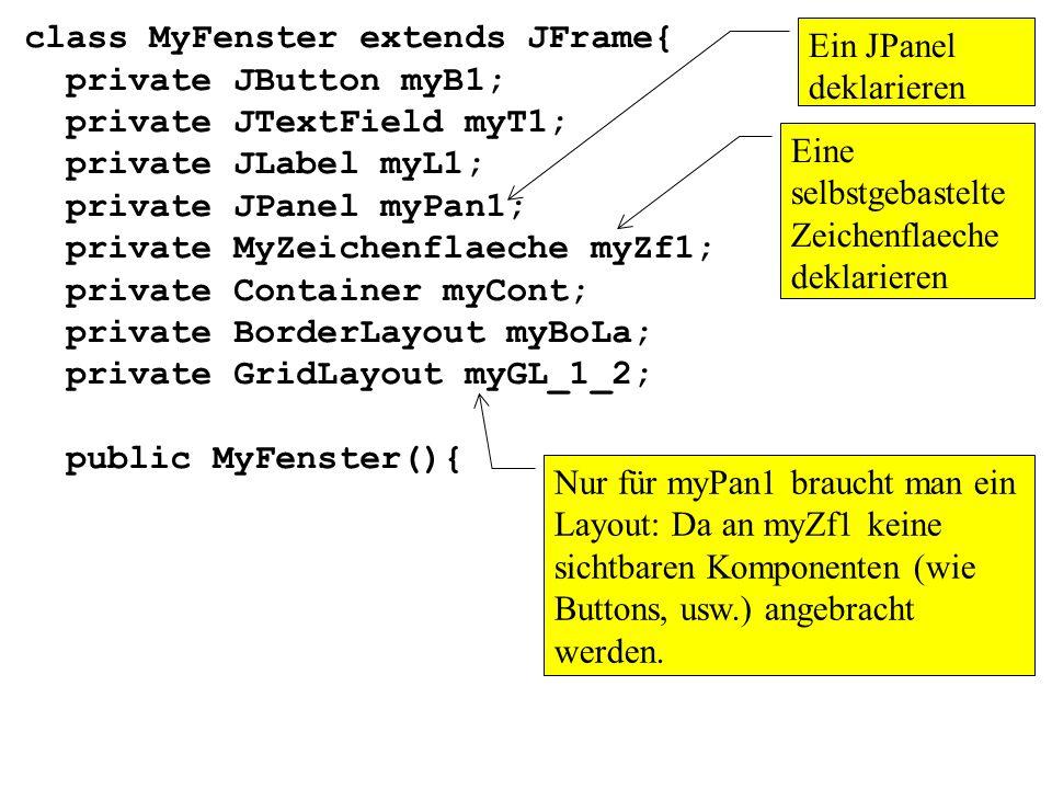 class MyFenster extends JFrame{