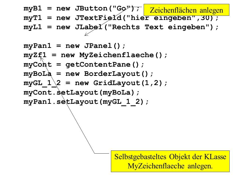 myT1 = new JTextField( hier eingeben ,30);