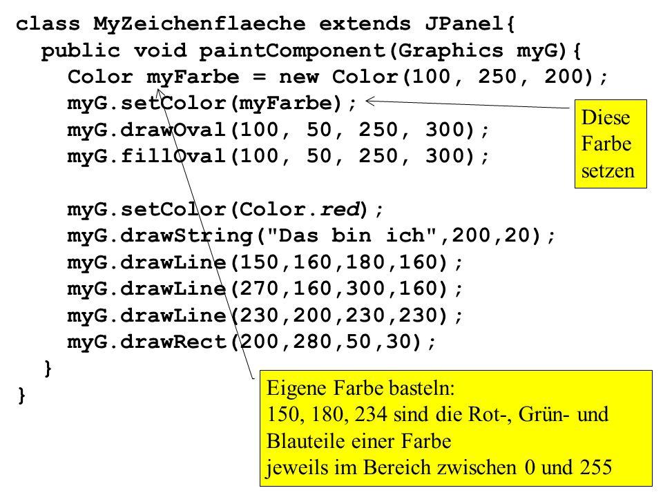 class MyZeichenflaeche extends JPanel{