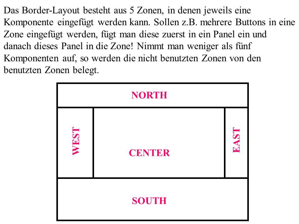 Das Border-Layout besteht aus 5 Zonen, in denen jeweils eine Komponente eingefügt werden kann. Sollen z.B. mehrere Buttons in eine Zone eingefügt werden, fügt man diese zuerst in ein Panel ein und danach dieses Panel in die Zone! Nimmt man weniger als fünf Komponenten auf, so werden die nicht benutzten Zonen von den benutzten Zonen belegt.
