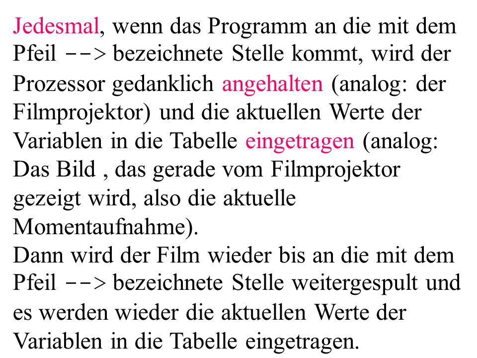 Jedesmal, wenn das Programm an die mit dem Pfeil --> bezeichnete Stelle kommt, wird der Prozessor gedanklich angehalten (analog: der Filmprojektor) und die aktuellen Werte der Variablen in die Tabelle eingetragen (analog: Das Bild , das gerade vom Filmprojektor gezeigt wird, also die aktuelle Momentaufnahme).
