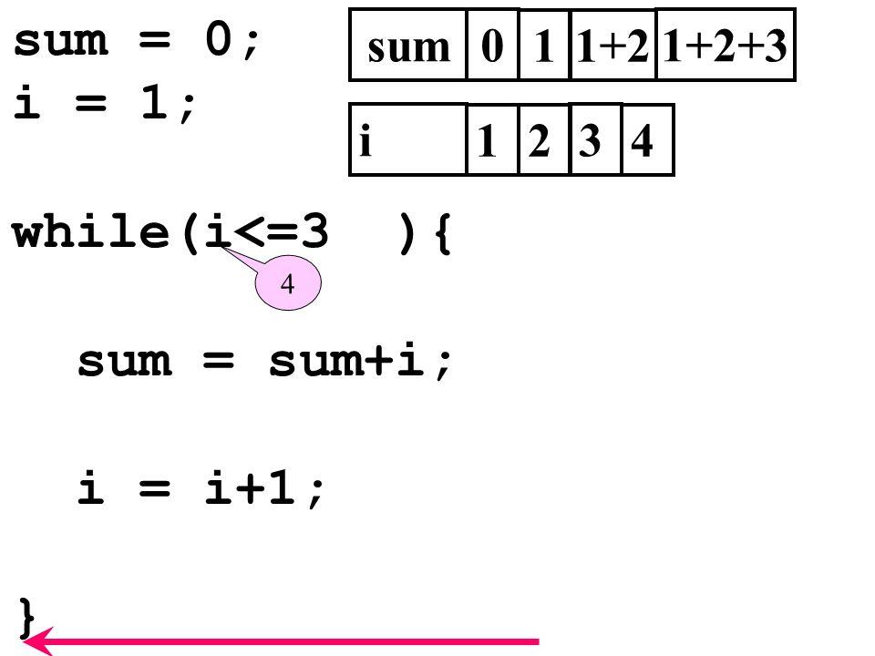 sum = 0; i = 1; while(i<=3 ){ sum = sum+i; i = i+1; } sum 1 1+2